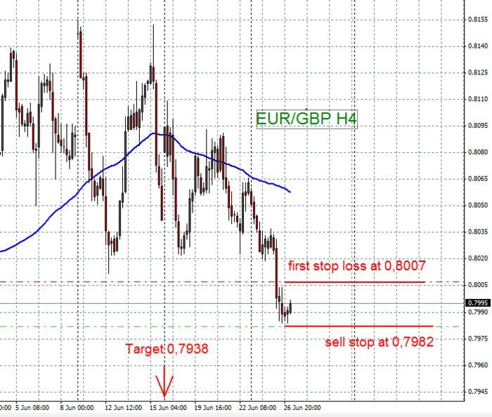 3 ducks trading system ebook