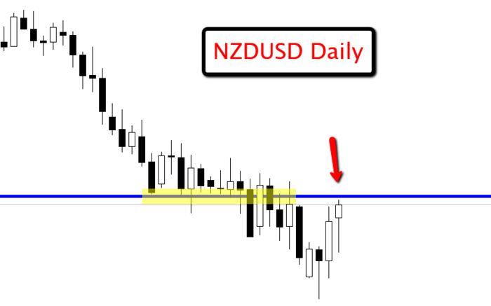 Name:  NZDUSD_Daily.jpg