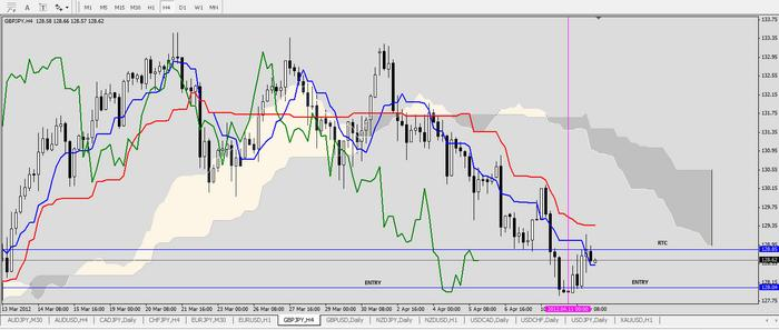 Name:  GBPJPY.jpg
