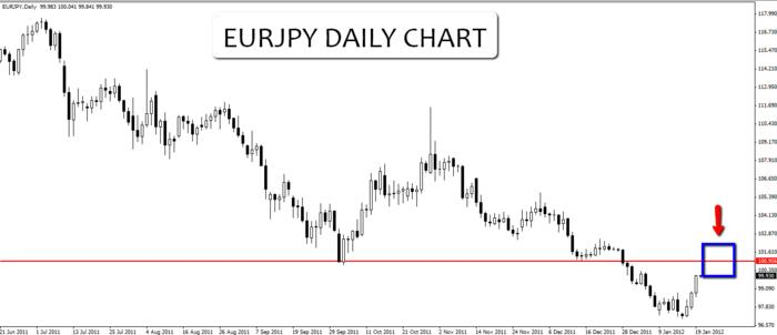 Name:  EURJPY.jpg