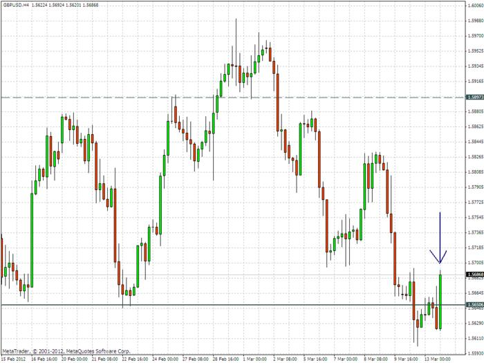 Name:  20120313_gbpusd_h4_watching.jpg