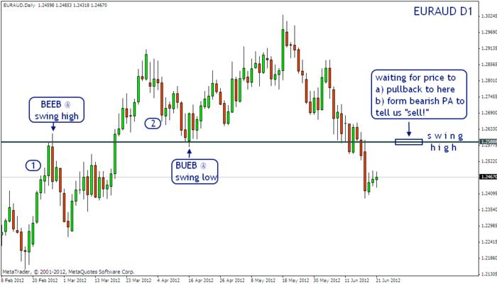 Name:  20120621_euraud_d1_watching_plus_example.jpg
