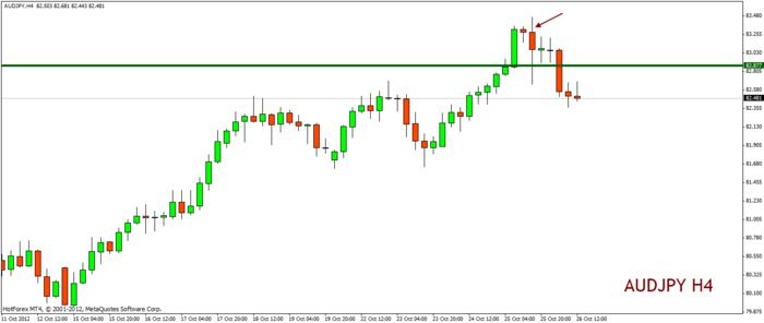 Name:  20121026_audjpy_h4_explanation.jpg