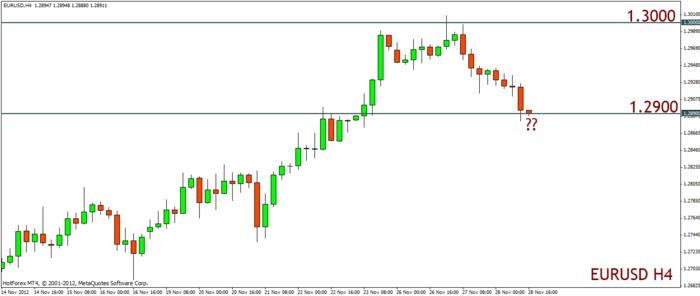 Name:  20121128_eurusd_h4_explanation_2.jpg