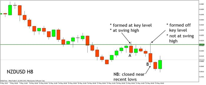 Name:  20130523_nzdusd_h8_swing_example.jpg