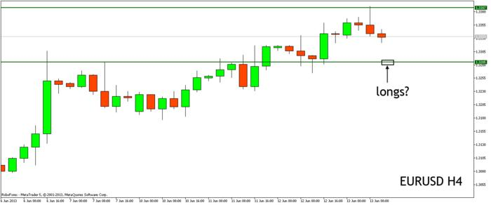 Name:  20130613_eurusd_h4_explanation.jpg