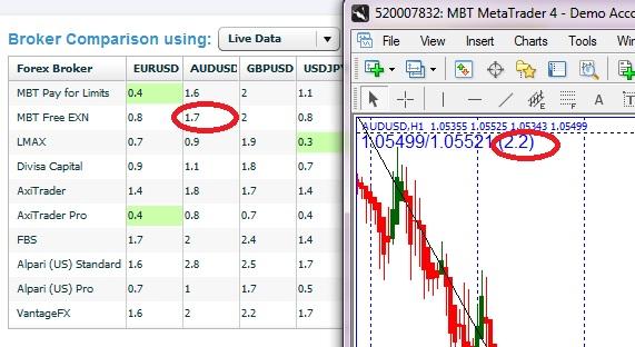 Mb trading vs forex.com