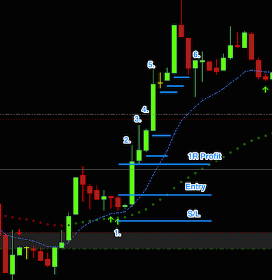 Forex 0 pip spread quickly