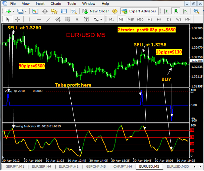 Name:  EURUSD-5MIN-today.png