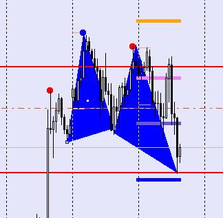 Forex trader pro zap