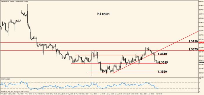 Name:  2014.07.07-Opening-the-week-with-ranging-price-action-pic1-1024x479.jpg Views: 1461 Size:  26.4 KB