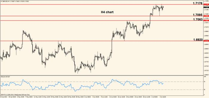 Name:  2014.07.07-Opening-the-week-with-ranging-price-action-pic2-1024x479.jpg Views: 1358 Size:  27.2 KB