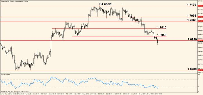 Name:  2014.07.31-Support-turns-resistance-Price-action-will-tell-pic2-1024x479.jpg