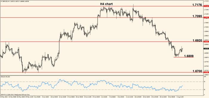 Name:  2014.08.06-US-Dollar-continues-its-advance.-Euro-bulls-fight-back-pic2-1024x479.jpg