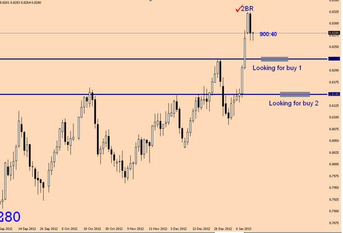 Name:  eurgbp daily.jpg