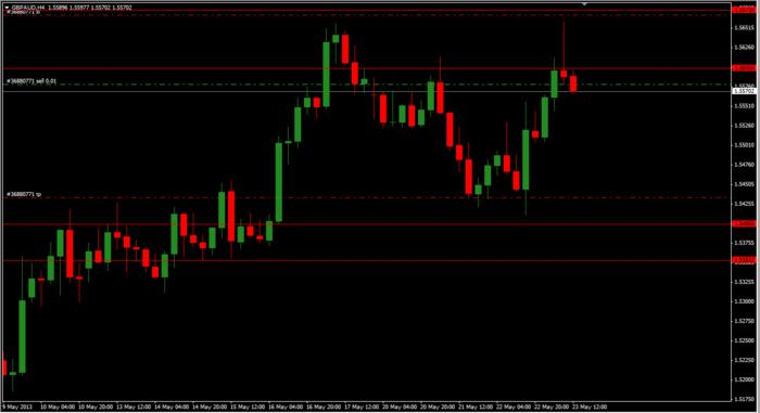 Name:  GbpAud4H.jpg