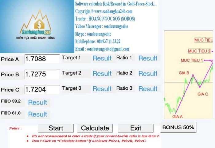 Risk reward forex trading