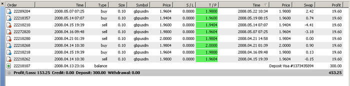 Forex hedged grid trading system