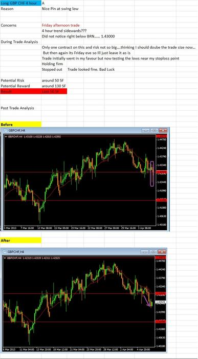 4 hour forex trading signals journal