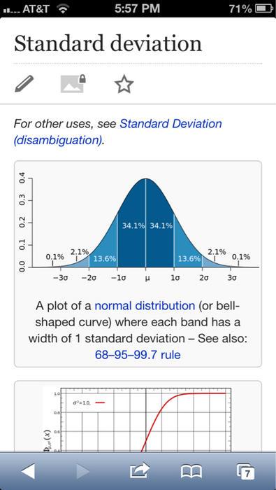 Bollinger bands standard deviation