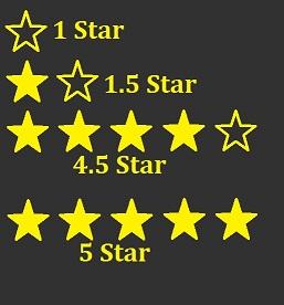 Name:  Star Ratings.jpg Views: 17105 Size:  24.9 KB