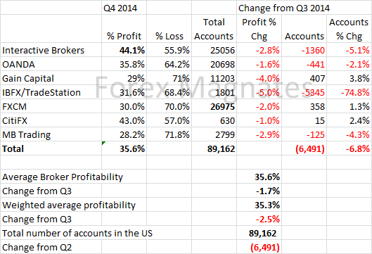 Name:  Q4-2014-US-Profitability-Report.png
