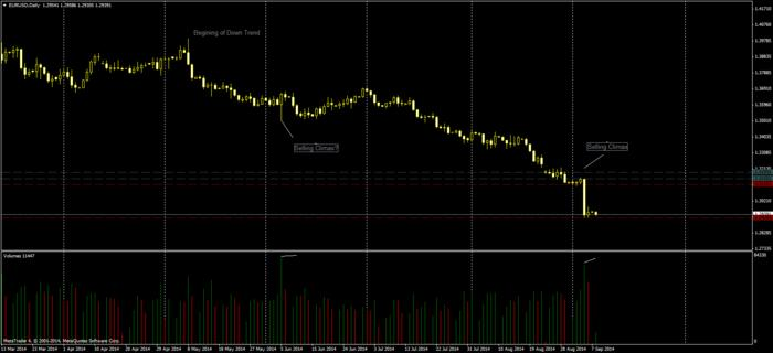 Name:  EURUSDDaily 2014-09-08.jpg