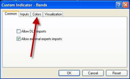 Bollinger bands deviation