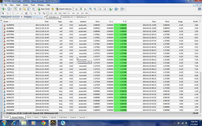 Forex tester 2.5 crack