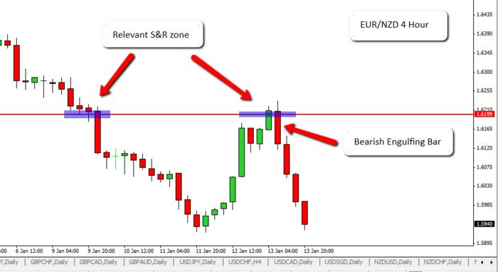 Name:  2012-01-14_EUR_NZD_4_Hourly.jpg