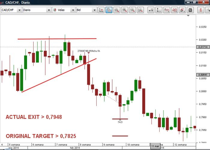 Name:  PAST TRADES CAD CHF.jpg