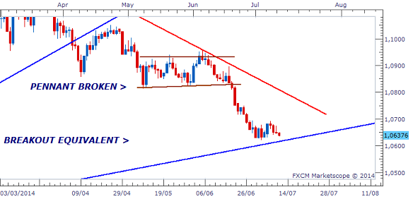 Name:  JULY 2ND WEEK USD CAD DAILY 1.png Views: 877 Size:  41.0 KB