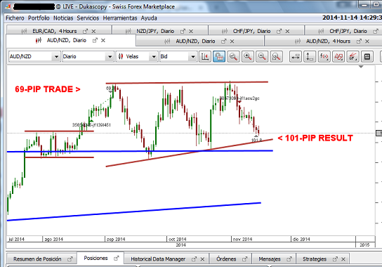 Name:  NOV 2 AUD NZD TRADE RESULT 101 PIPS.png
