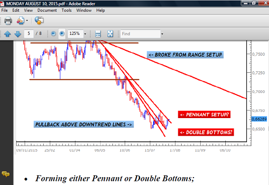 Name:  AUGUST 2 2015 NZD USD PENNANT POSSIBLE 1.png