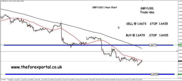 Name:  gbpusd2.jpg