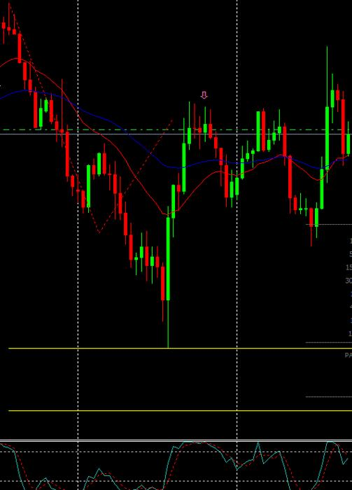 Ps pattern trading system 1