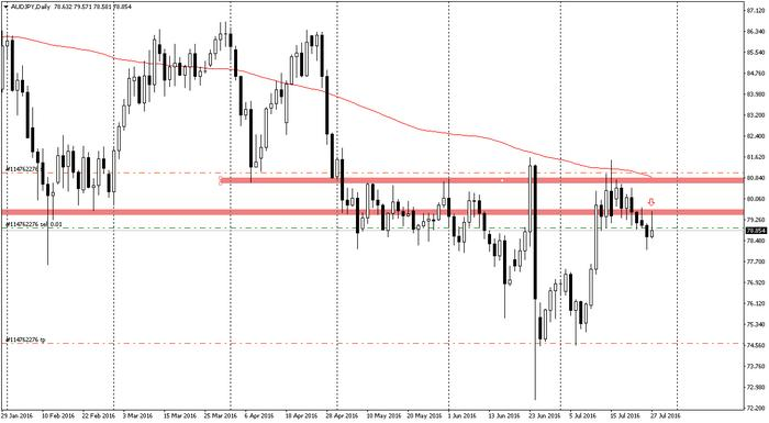 Name:  audjpy-d1-e-global-trade-3.jpg