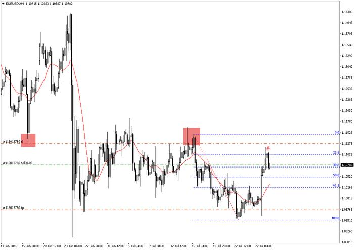 Name:  eurusd-h4-e-global-trade.jpg