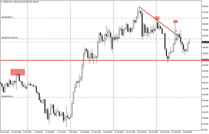 Name:  usdjpy-h4-e-global-trade.jpg