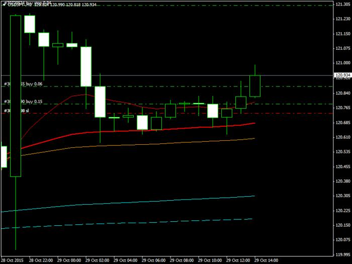 Name:  USDJPY.jpg