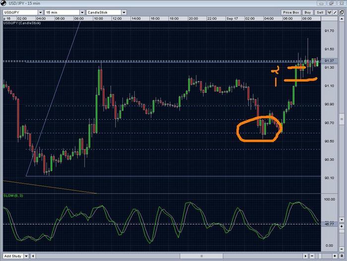 If ib trading system