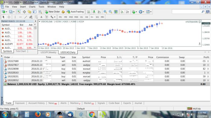 Forex trading course in erode