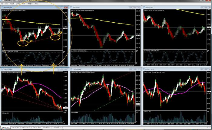 Scalping forex for a living