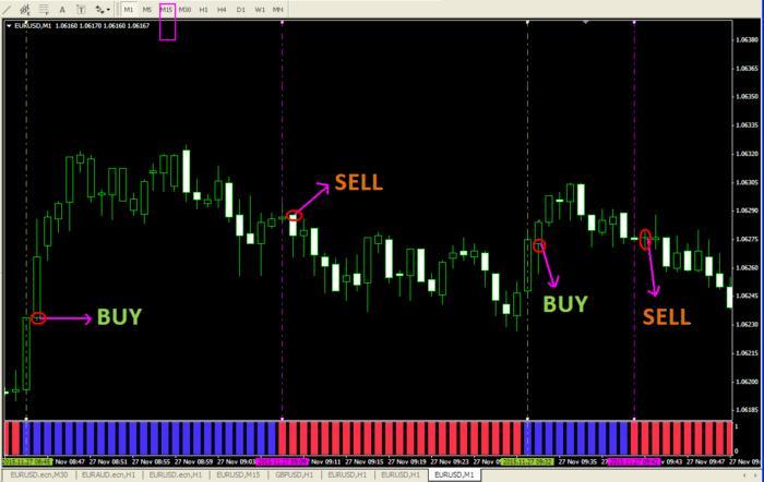 Xps v8 trading system
