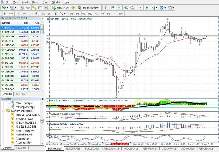 Forex 30 pips trading system of