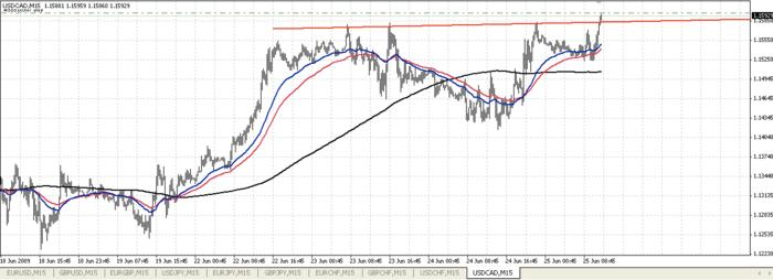Kiss forex trading strategy