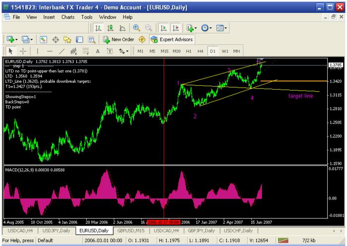 Canadian forex traders forum
