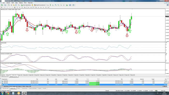Name:  gbpusd 17.09.2012.jpg