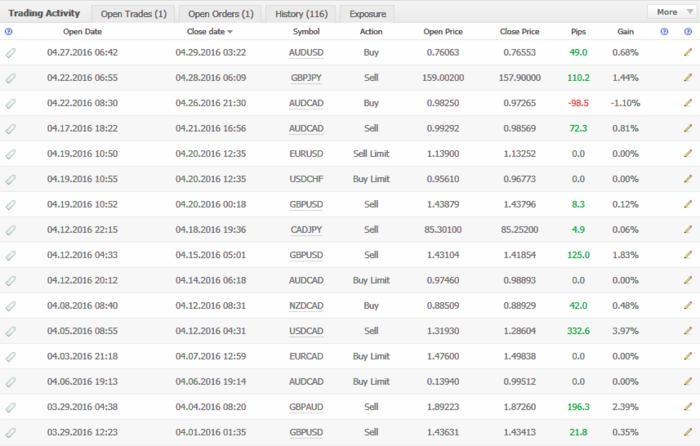 Name:  April_trade_by_trade.jpg Views: 1523 Size:  41.9 KB