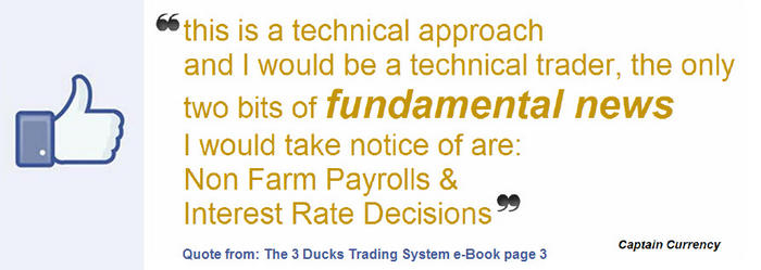Trading system 60